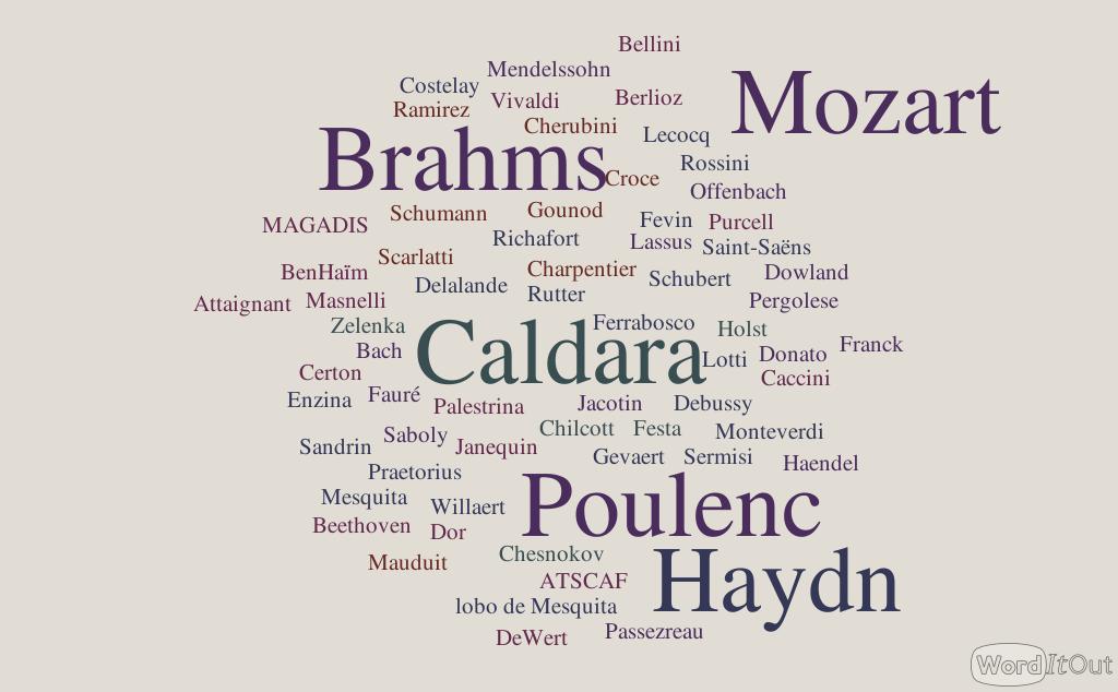 nuage de compositeurs